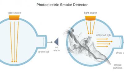 smoke alarm diagram gold coast